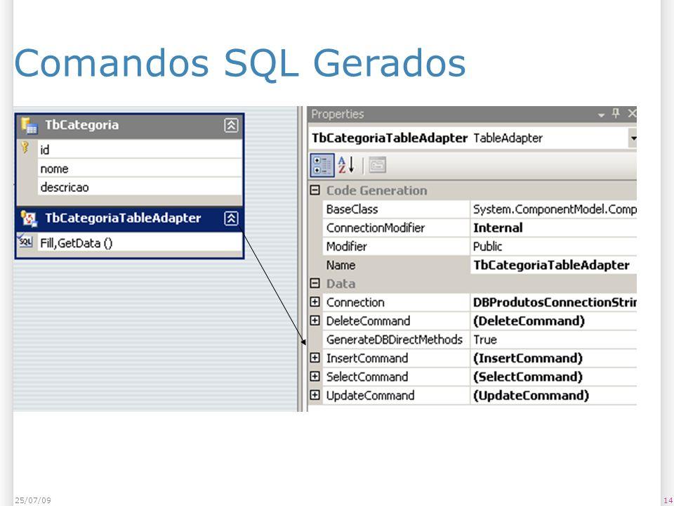 25/07/09 Comandos SQL Gerados 25/07/09 14