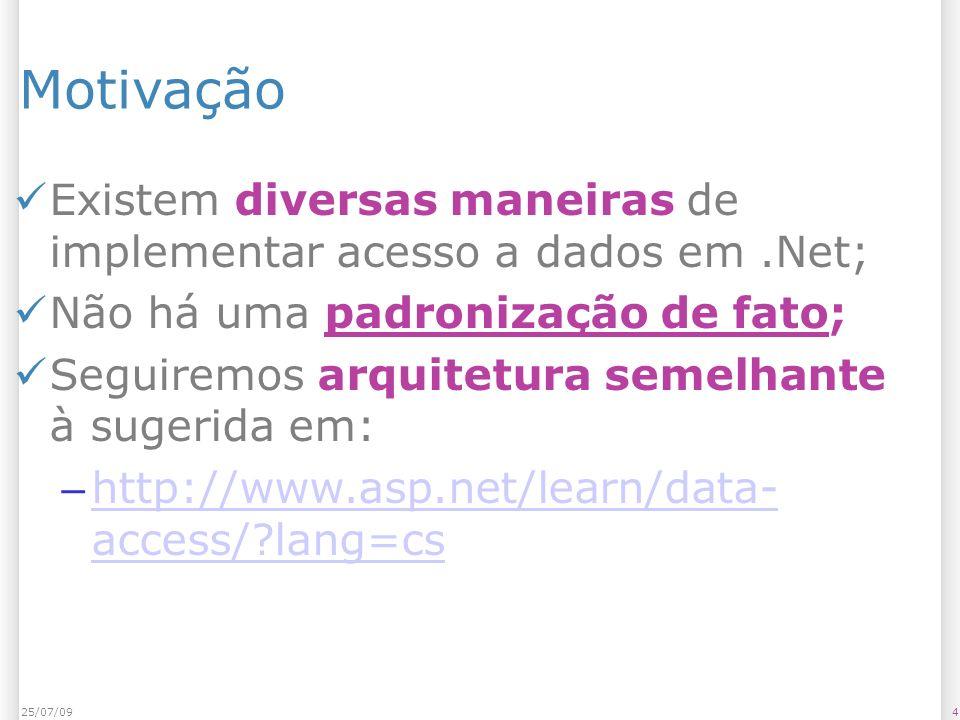 25/07/09 Motivação. Existem diversas maneiras de implementar acesso a dados em .Net; Não há uma padronização de fato;