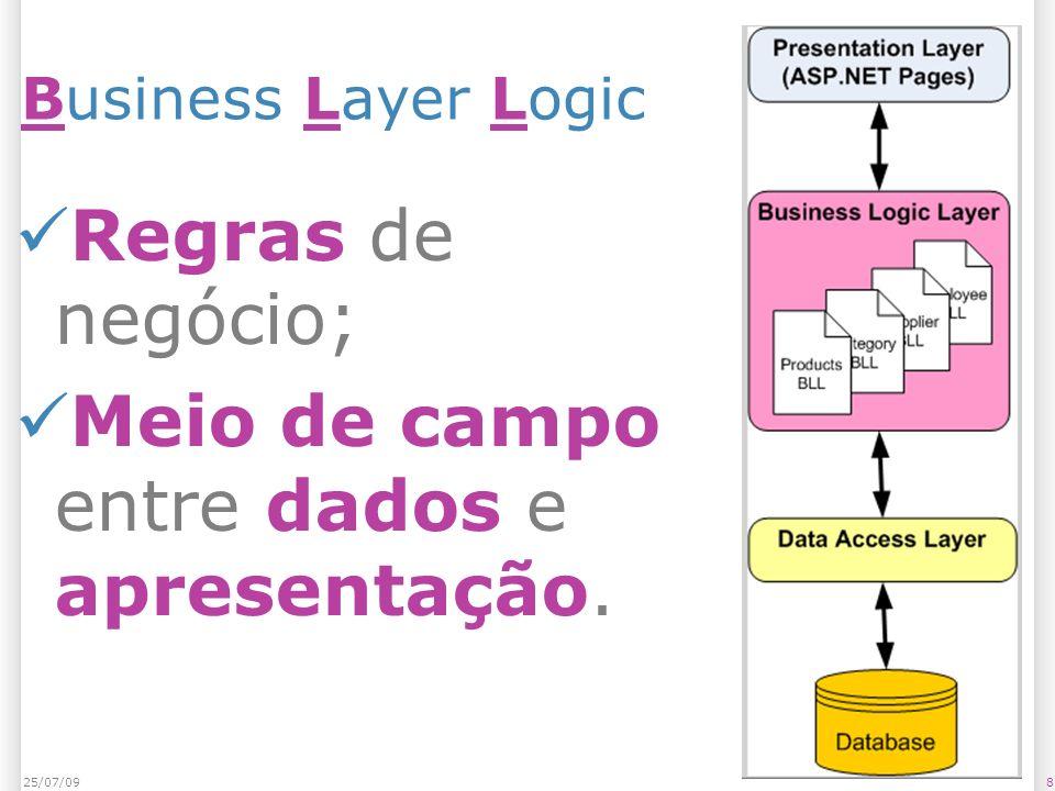 Meio de campo entre dados e apresentação.