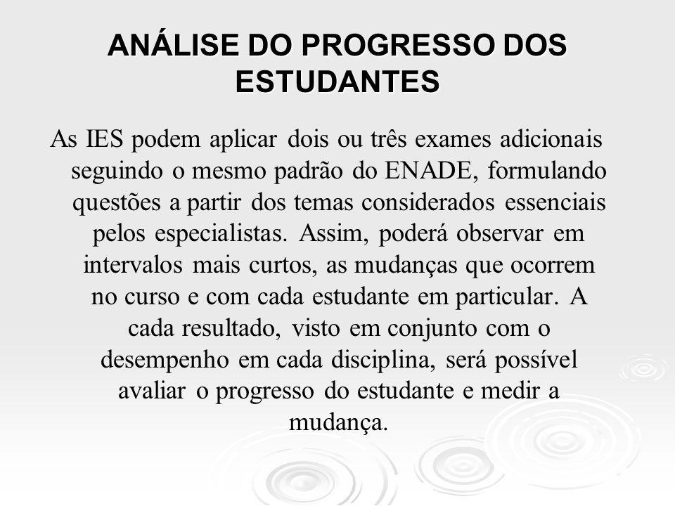 ANÁLISE DO PROGRESSO DOS ESTUDANTES