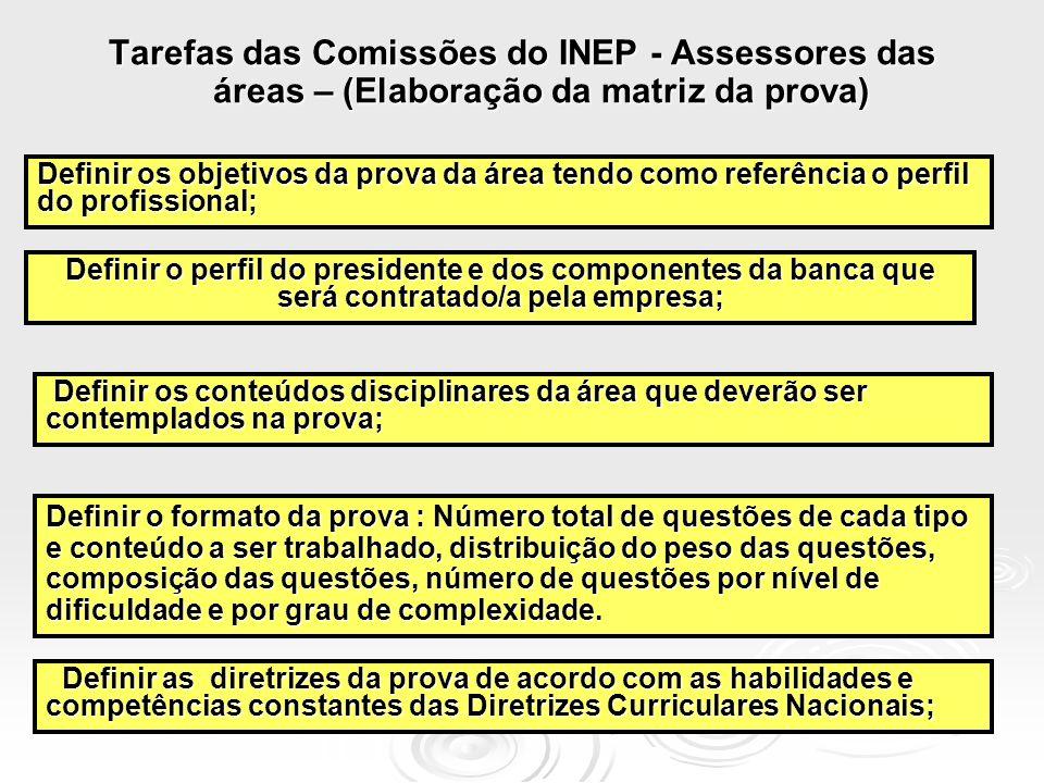 Tarefas das Comissões do INEP - Assessores das áreas – (Elaboração da matriz da prova)