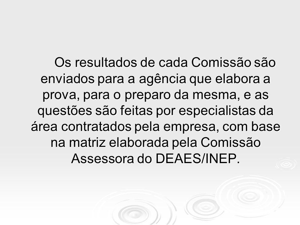 Os resultados de cada Comissão são enviados para a agência que elabora a prova, para o preparo da mesma, e as questões são feitas por especialistas da área contratados pela empresa, com base na matriz elaborada pela Comissão Assessora do DEAES/INEP.