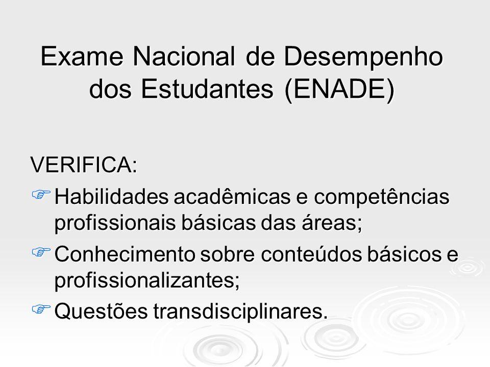 Exame Nacional de Desempenho dos Estudantes (ENADE)