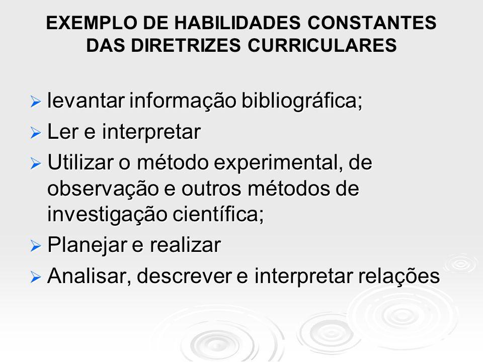 EXEMPLO DE HABILIDADES CONSTANTES DAS DIRETRIZES CURRICULARES