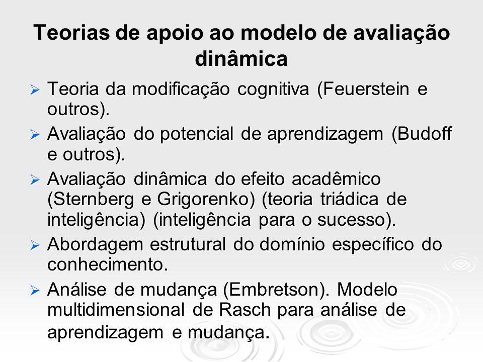 Teorias de apoio ao modelo de avaliação dinâmica