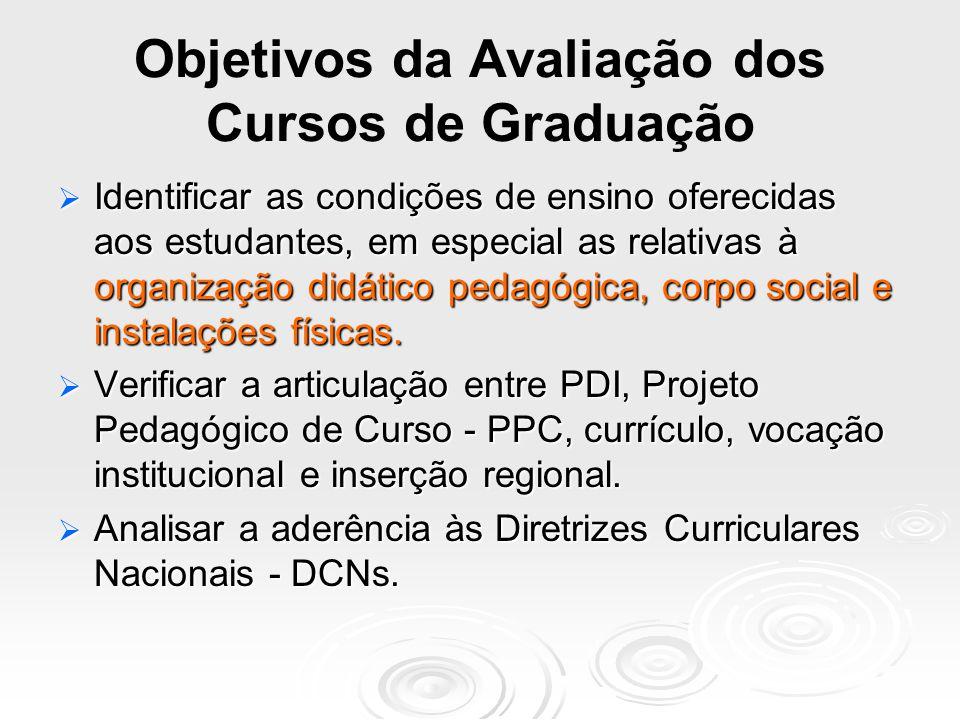 Objetivos da Avaliação dos Cursos de Graduação