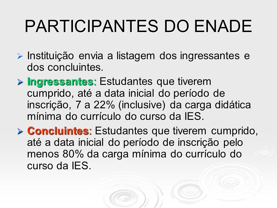 PARTICIPANTES DO ENADE