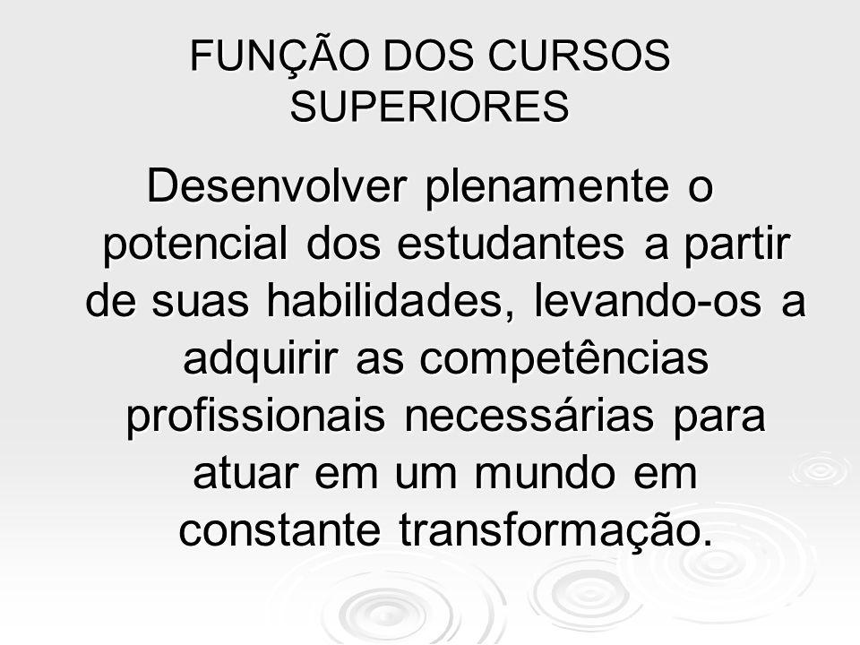 FUNÇÃO DOS CURSOS SUPERIORES