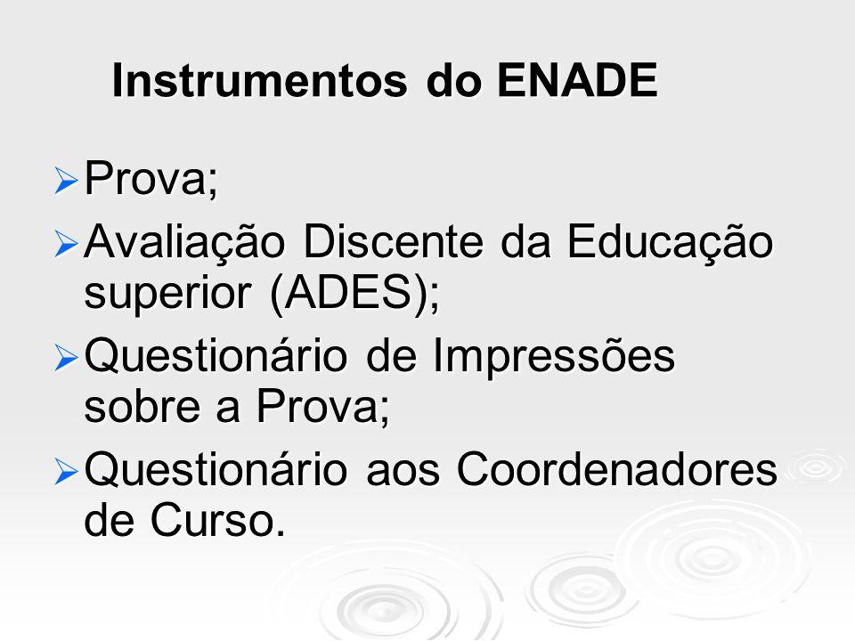 Instrumentos do ENADE Prova; Avaliação Discente da Educação superior (ADES); Questionário de Impressões sobre a Prova;