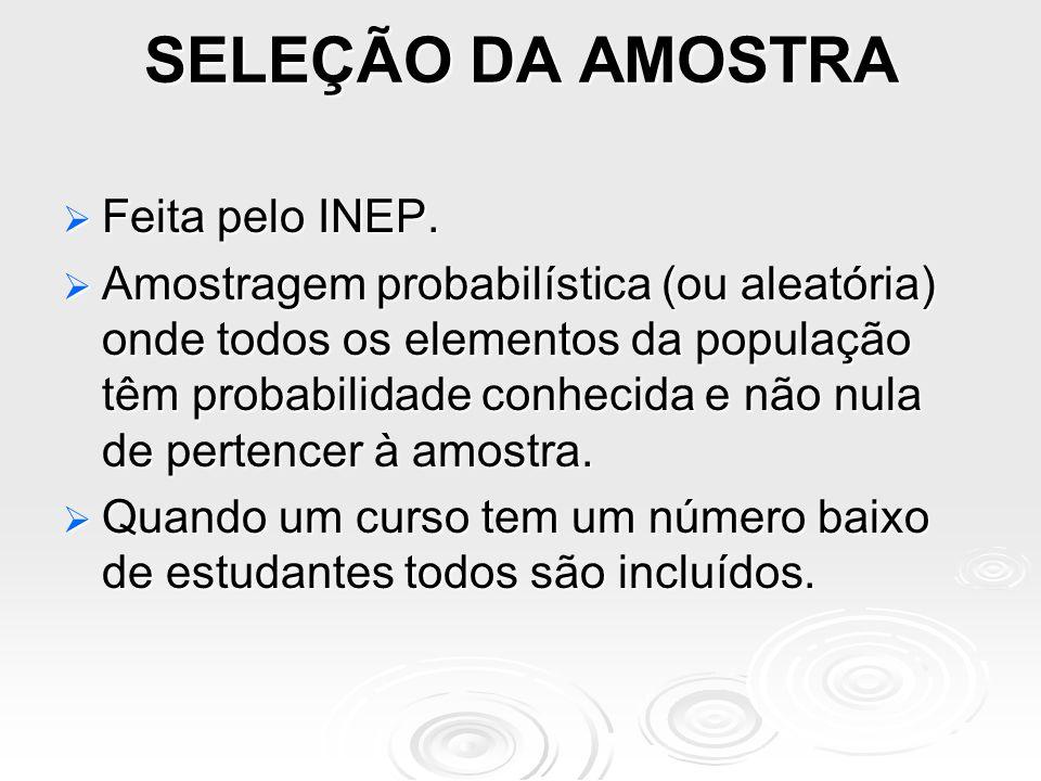 SELEÇÃO DA AMOSTRA Feita pelo INEP.