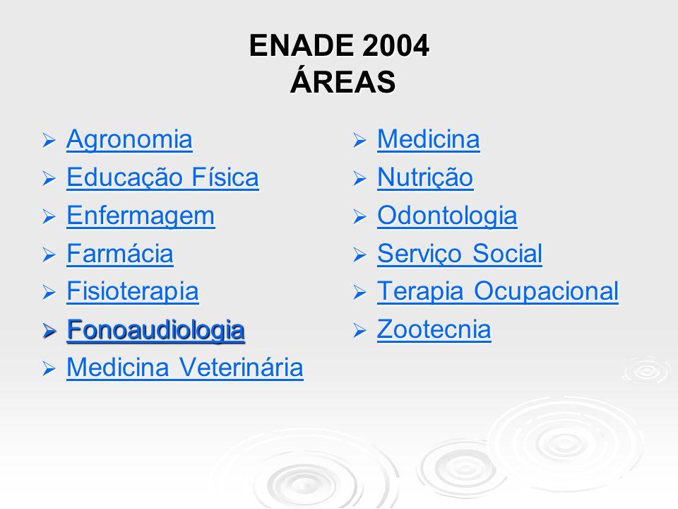 ENADE 2004 ÁREAS Agronomia Educação Física Enfermagem Farmácia