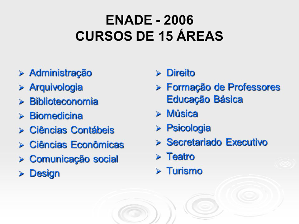 ENADE - 2006 CURSOS DE 15 ÁREAS Administração Arquivologia