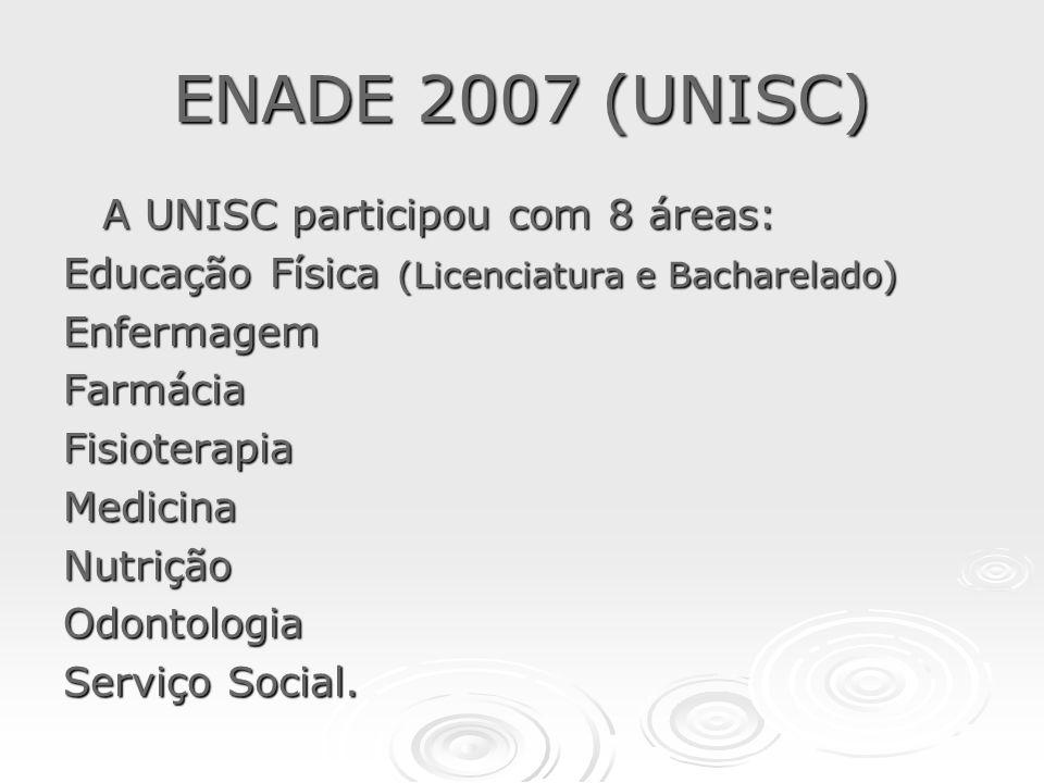 ENADE 2007 (UNISC) A UNISC participou com 8 áreas: