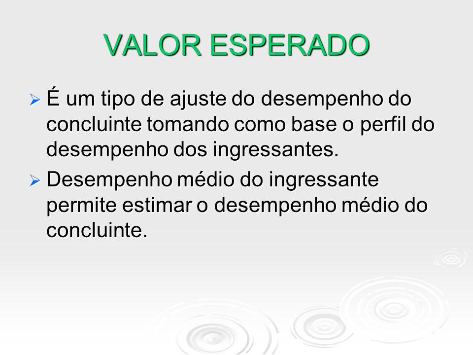 VALOR ESPERADO É um tipo de ajuste do desempenho do concluinte tomando como base o perfil do desempenho dos ingressantes.
