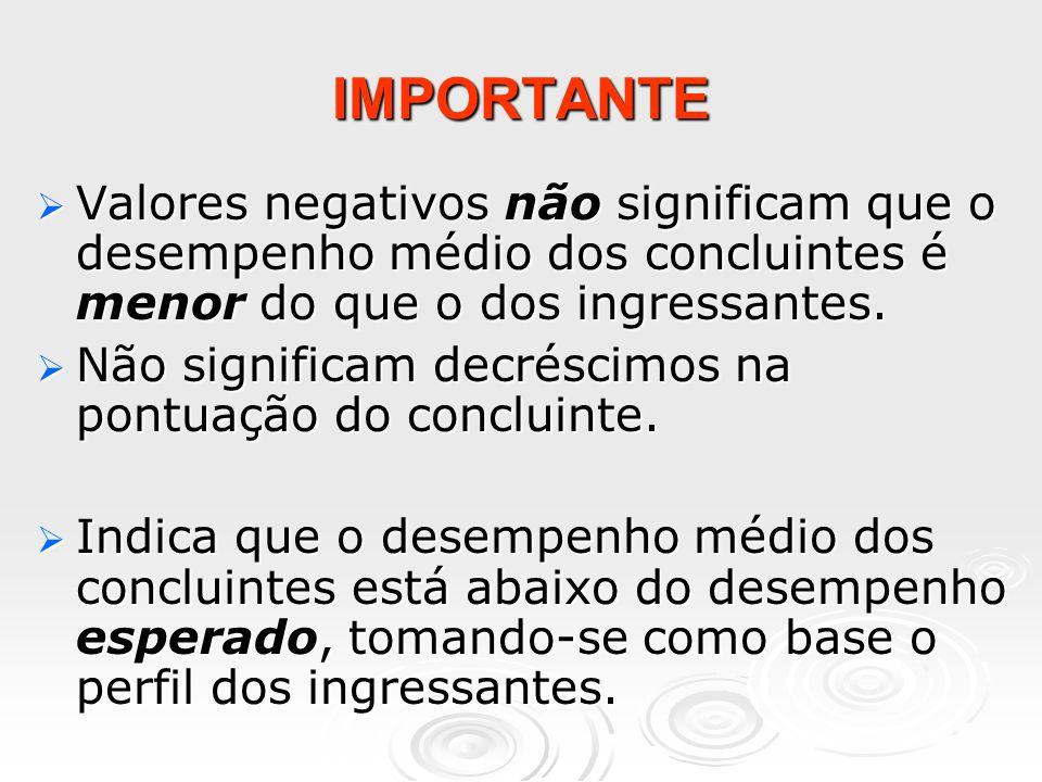 IMPORTANTE Valores negativos não significam que o desempenho médio dos concluintes é menor do que o dos ingressantes.
