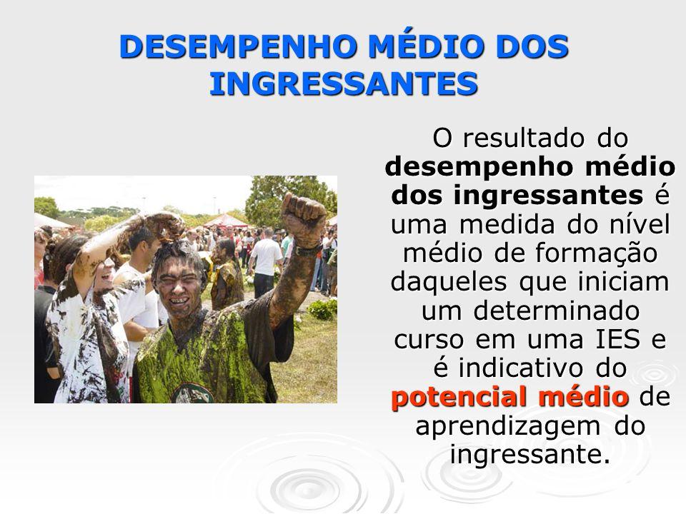 DESEMPENHO MÉDIO DOS INGRESSANTES