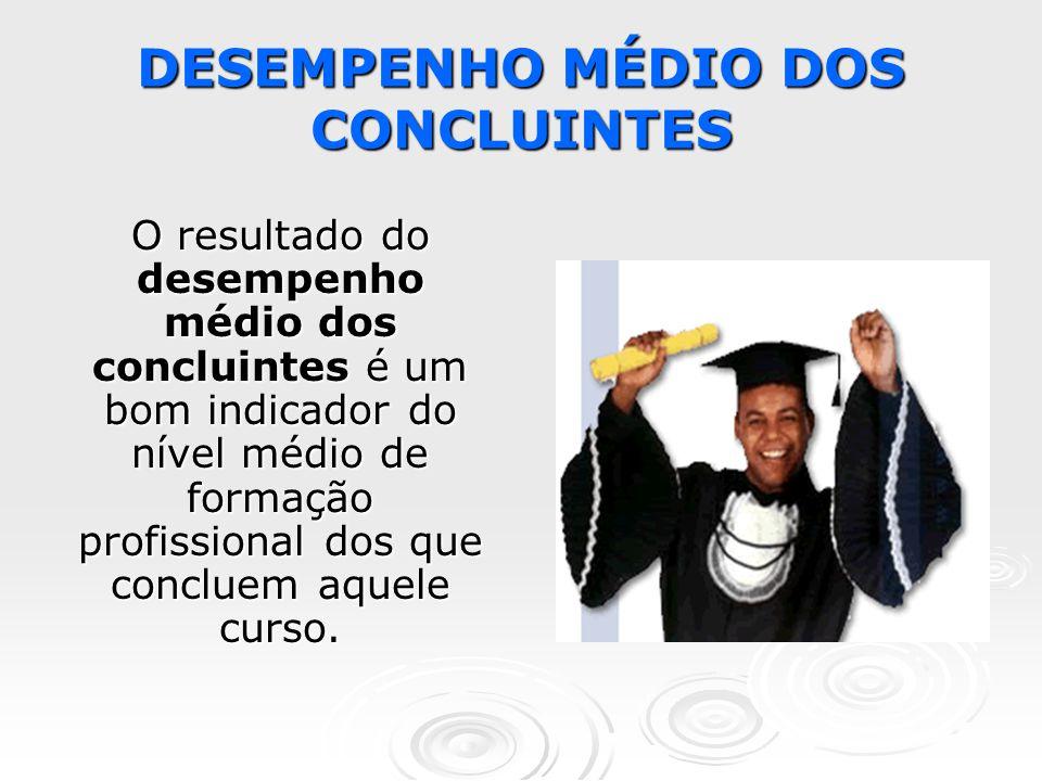 DESEMPENHO MÉDIO DOS CONCLUINTES