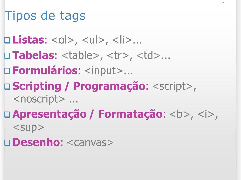 Tipos de tags Listas: <ol>, <ul>, <li>...