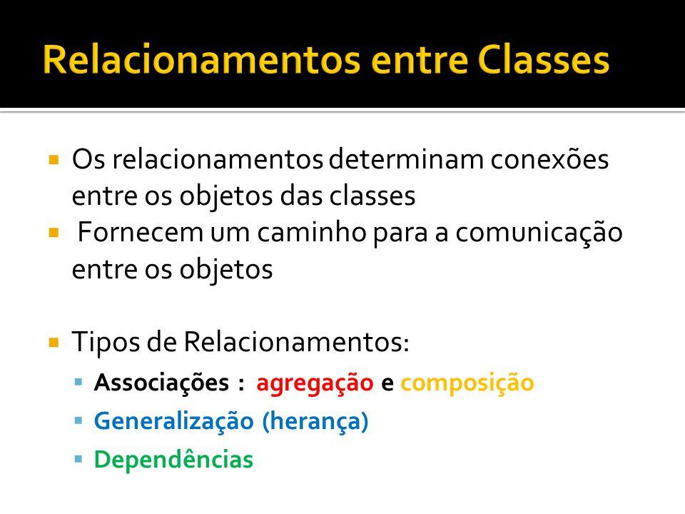 Relacionamentos entre Classes