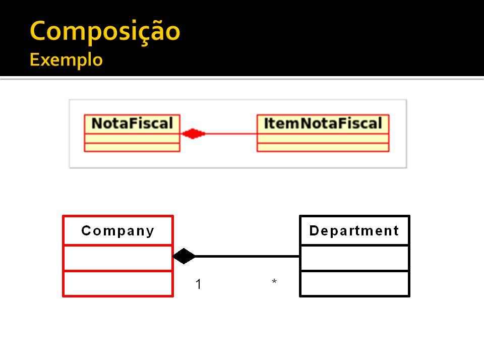 Composição Exemplo