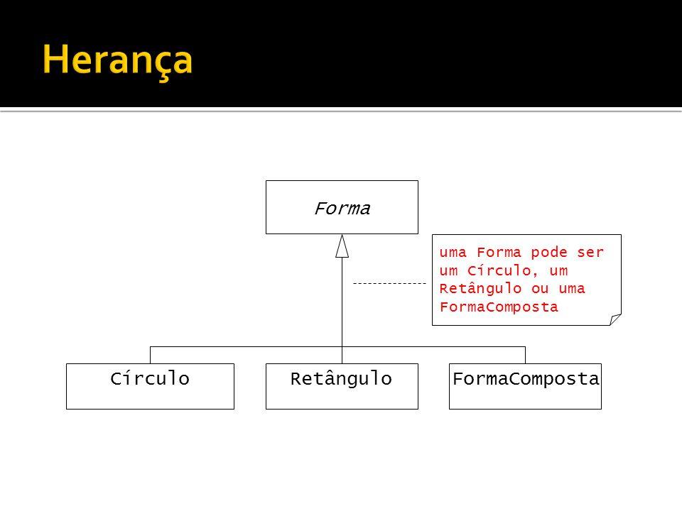 Herança Forma Círculo Retângulo FormaComposta