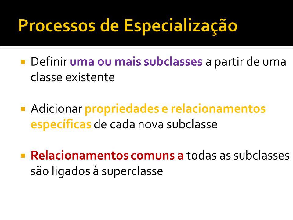 Processos de Especialização
