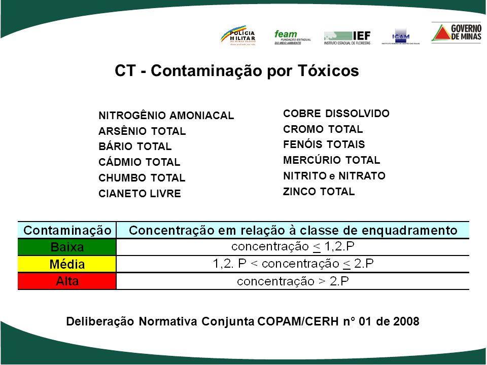 Deliberação Normativa Conjunta COPAM/CERH n° 01 de 2008