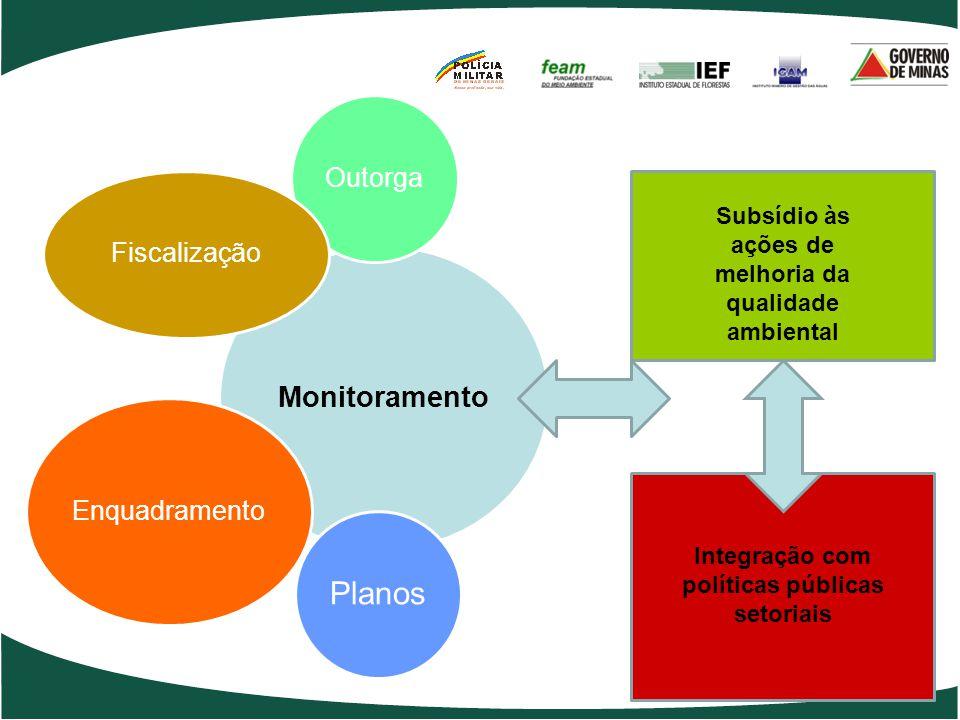 Planos Monitoramento Outorga Fiscalização Enquadramento