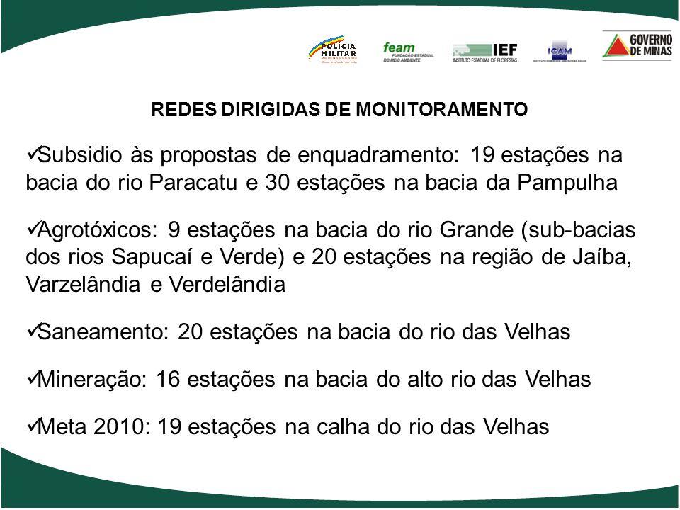 REDES DIRIGIDAS DE MONITORAMENTO