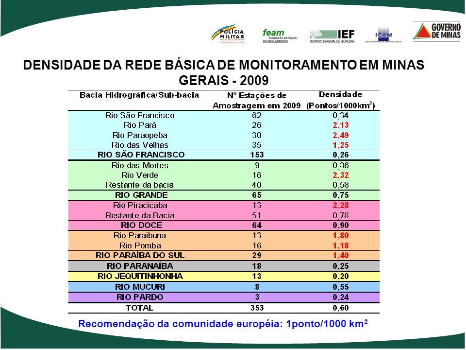 DENSIDADE DA REDE BÁSICA DE MONITORAMENTO EM MINAS GERAIS - 2009