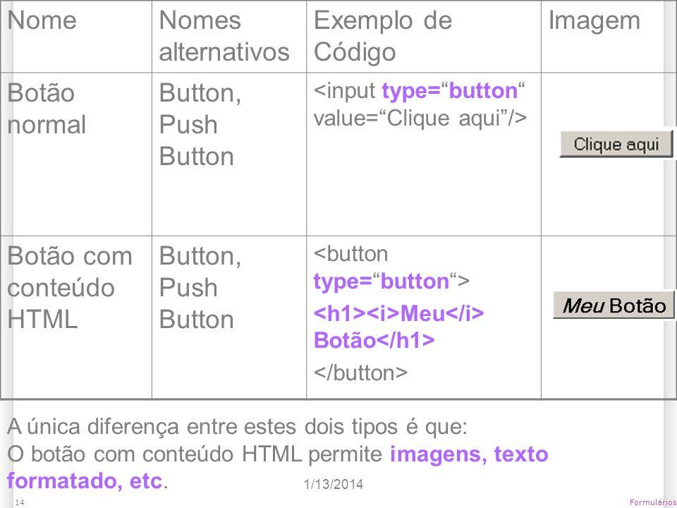 Botão com conteúdo HTML