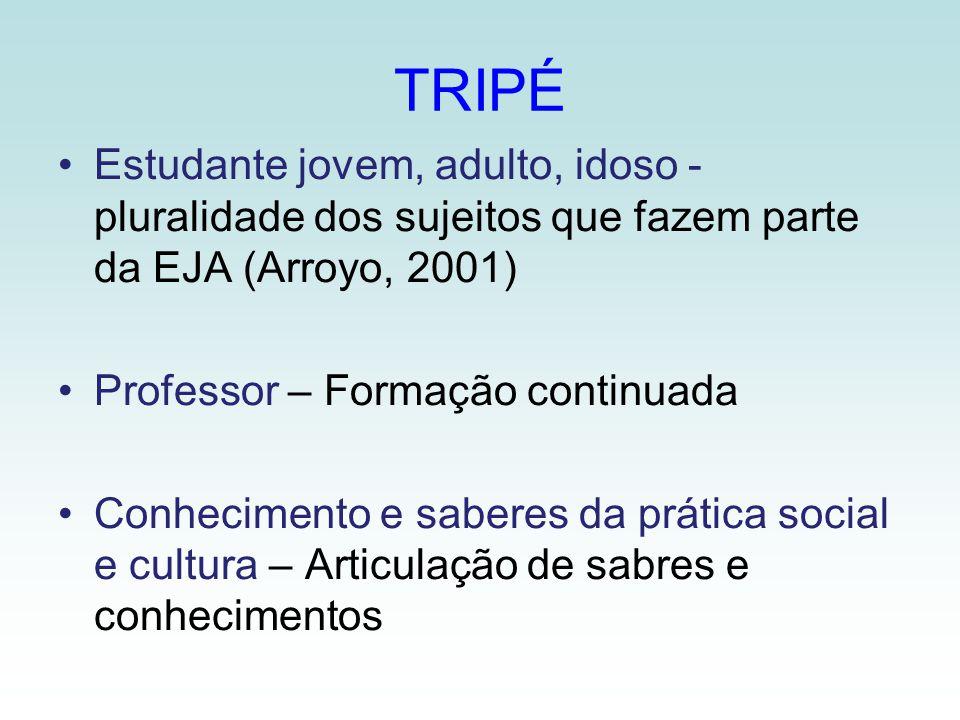 TRIPÉ Estudante jovem, adulto, idoso - pluralidade dos sujeitos que fazem parte da EJA (Arroyo, 2001)