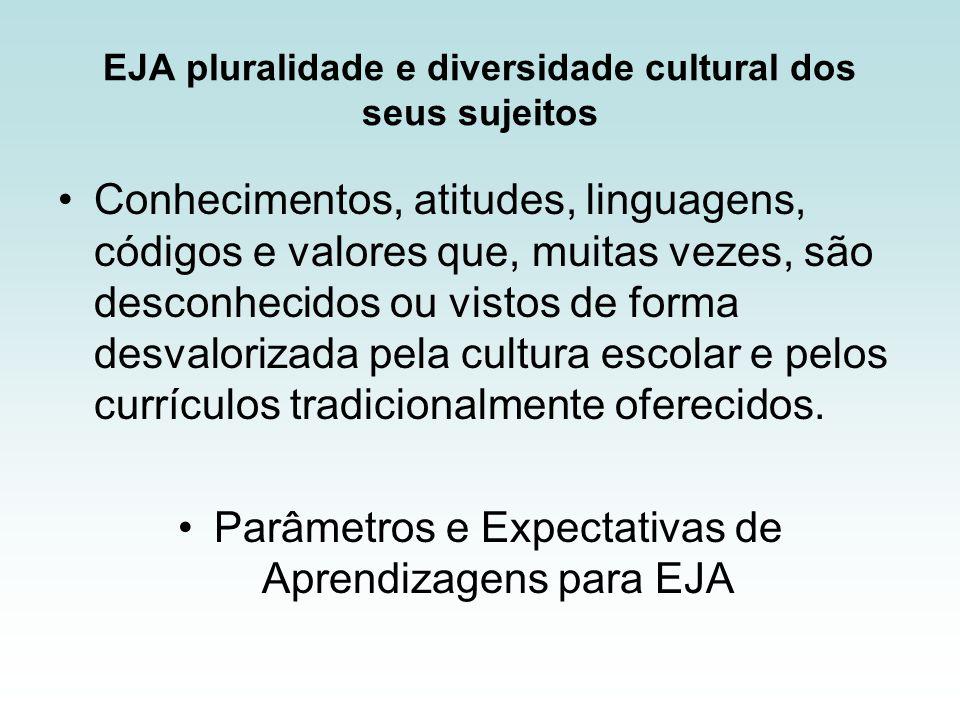 EJA pluralidade e diversidade cultural dos seus sujeitos