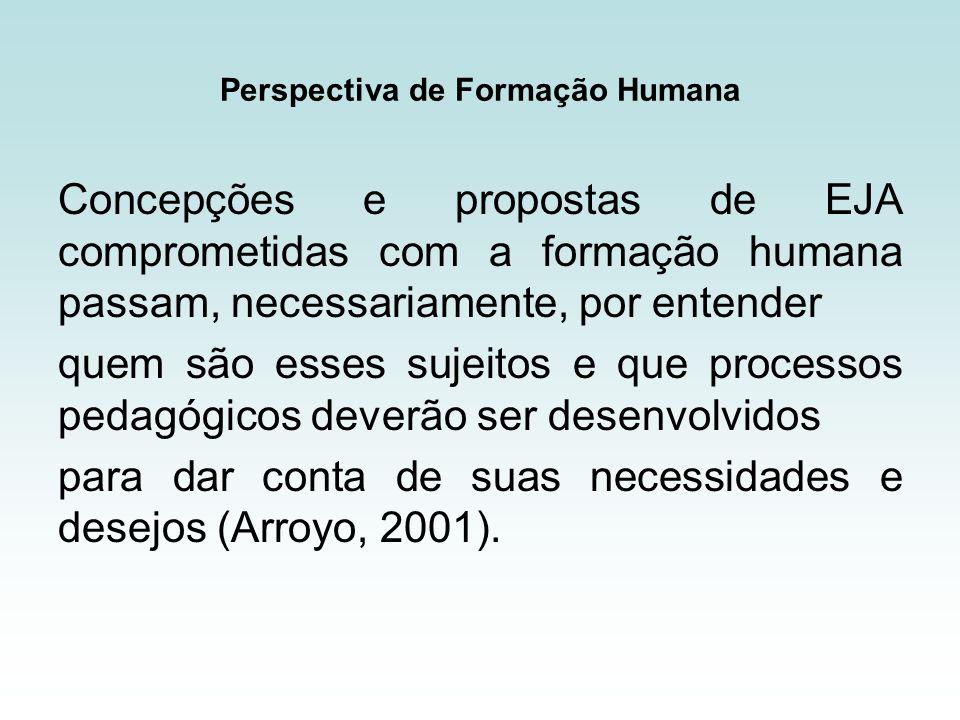 Perspectiva de Formação Humana