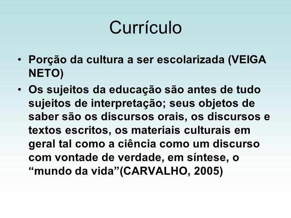 Currículo Porção da cultura a ser escolarizada (VEIGA NETO)
