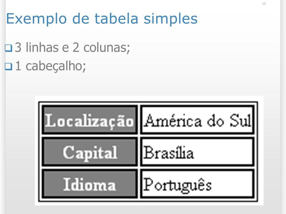 Exemplo de tabela simples