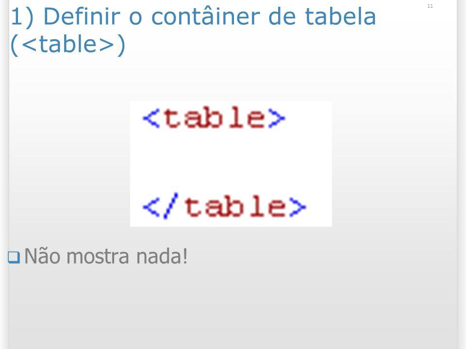 1) Definir o contâiner de tabela (<table>)