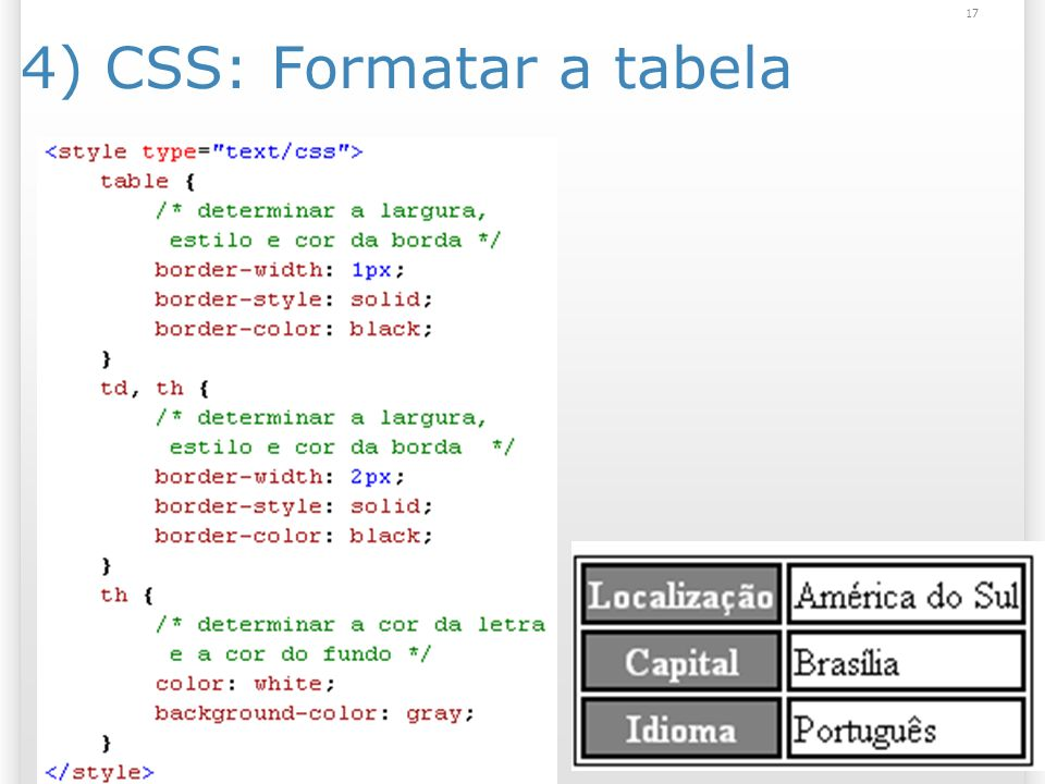 4) CSS: Formatar a tabela