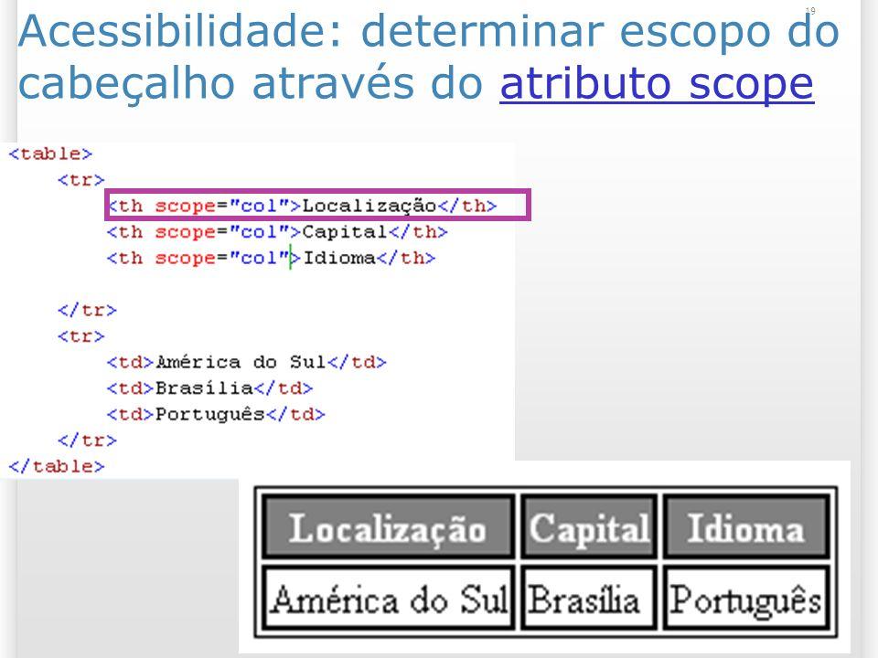 Acessibilidade: determinar escopo do cabeçalho através do atributo scope