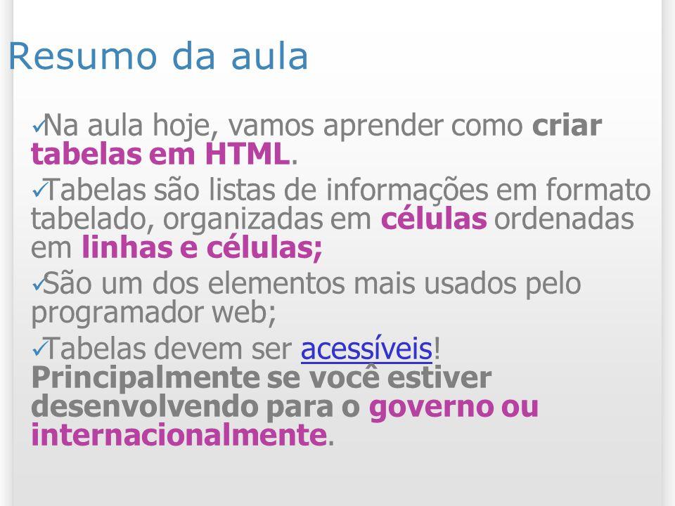 Resumo da aulaNa aula hoje, vamos aprender como criar tabelas em HTML.