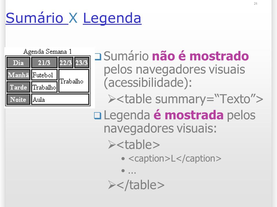 Sumário X Legenda 25/03/2017. Sumário não é mostrado pelos navegadores visuais (acessibilidade): <table summary= Texto >