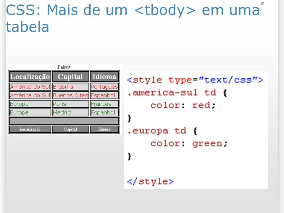 CSS: Mais de um <tbody> em uma tabela