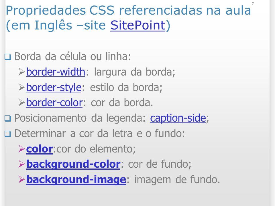 Propriedades CSS referenciadas na aula (em Inglês –site SitePoint)