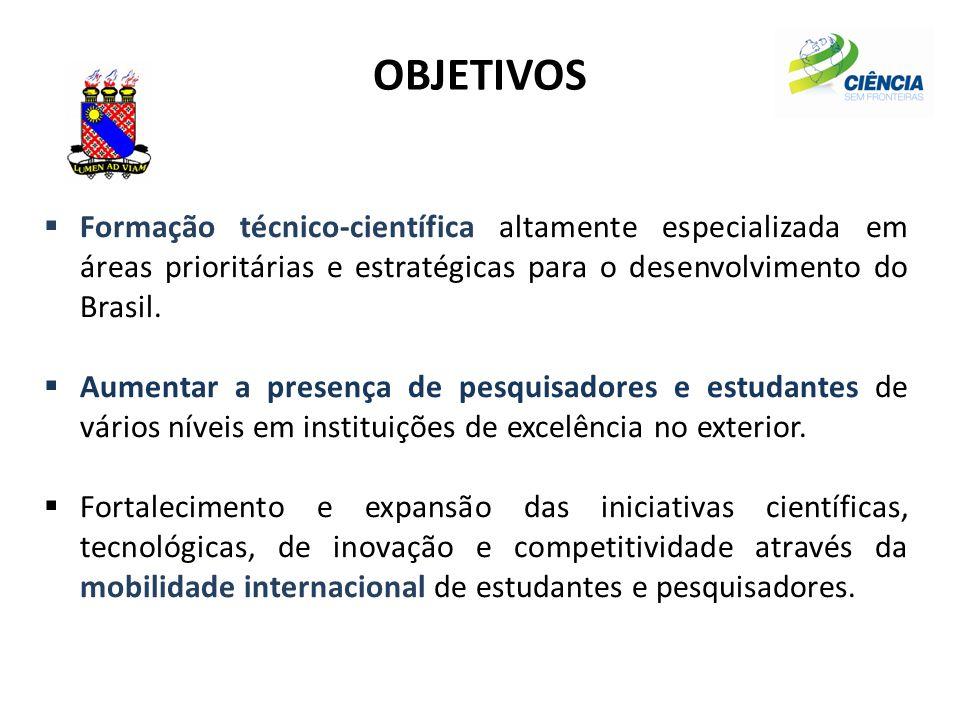 OBJETIVOS Formação técnico-científica altamente especializada em áreas prioritárias e estratégicas para o desenvolvimento do Brasil.