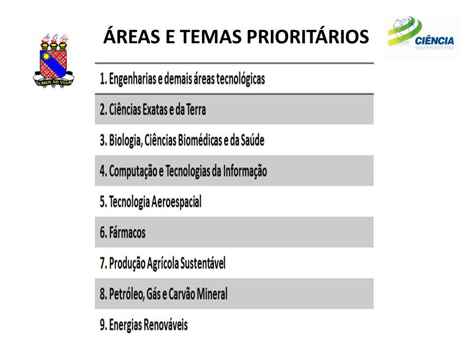 ÁREAS E TEMAS PRIORITÁRIOS
