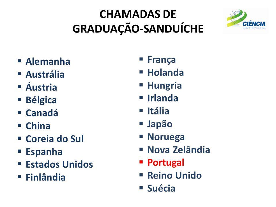 CHAMADAS DE GRADUAÇÃO-SANDUÍCHE