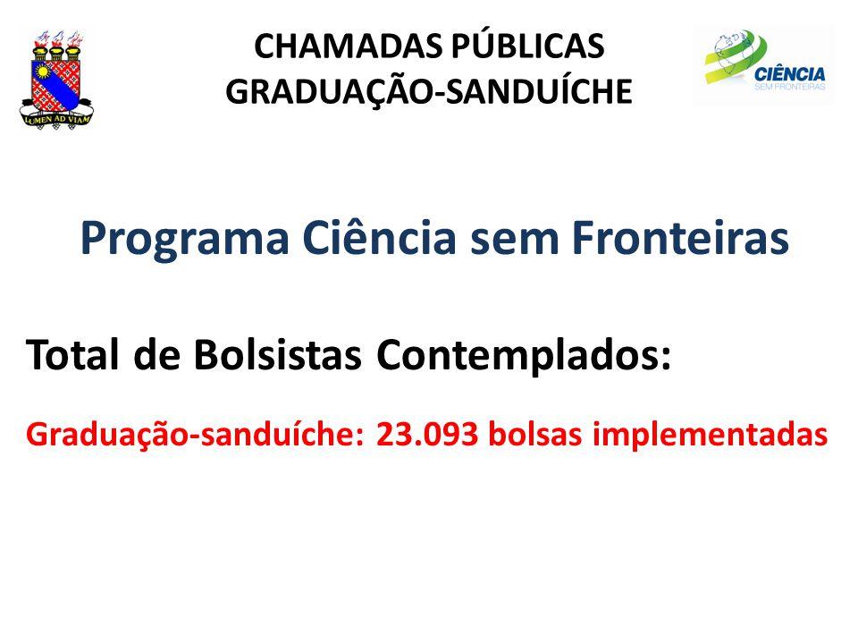 CHAMADAS PÚBLICAS GRADUAÇÃO-SANDUÍCHE