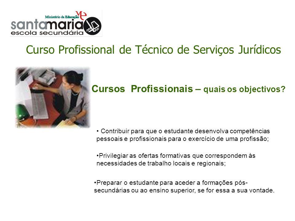 Curso Profissional de Técnico de Serviços Jurídicos