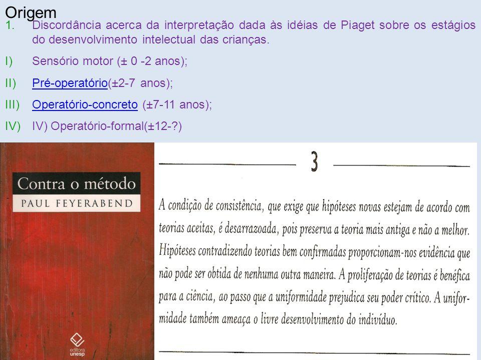 Origem Discordância acerca da interpretação dada às idéias de Piaget sobre os estágios do desenvolvimento intelectual das crianças.
