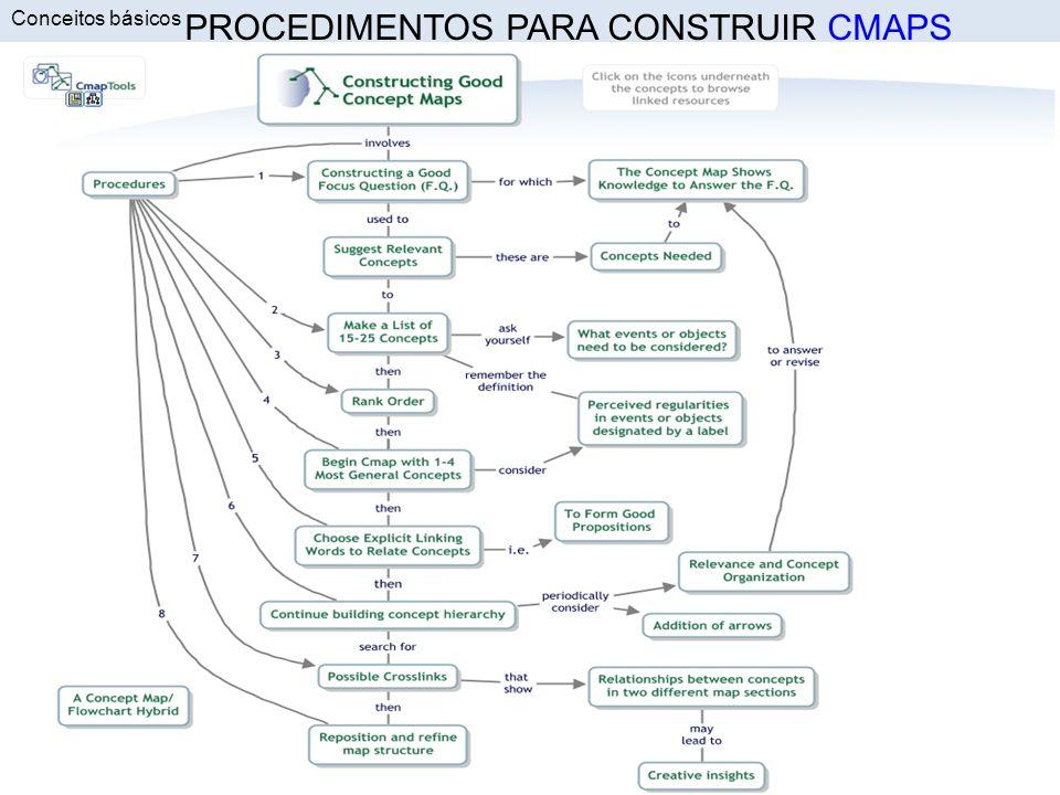 PROCEDIMENTOS PARA CONSTRUIR CMAPS